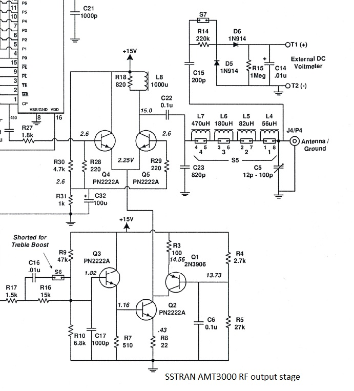 sstran amt3000 output impedance
